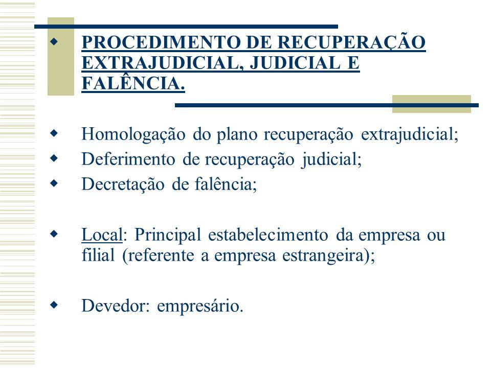 PROCEDIMENTO DE RECUPERAÇÃO EXTRAJUDICIAL, JUDICIAL E FALÊNCIA. Homologação do plano recuperação extrajudicial; Deferimento de recuperação judicial; D