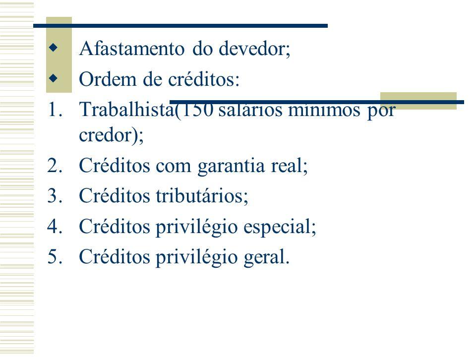 Afastamento do devedor; Ordem de créditos: 1.Trabalhista(150 salários mínimos por credor); 2.Créditos com garantia real; 3.Créditos tributários; 4.Cré