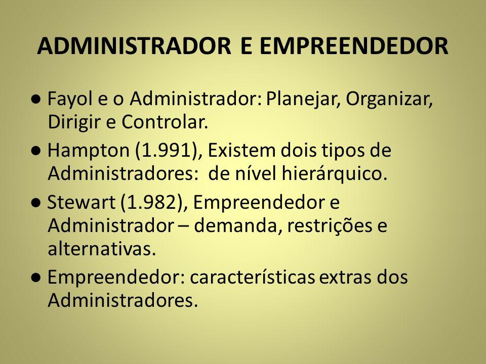 ADMINISTRADOR E EMPREENDEDOR Fayol e o Administrador: Planejar, Organizar, Dirigir e Controlar. Hampton (1.991), Existem dois tipos de Administradores