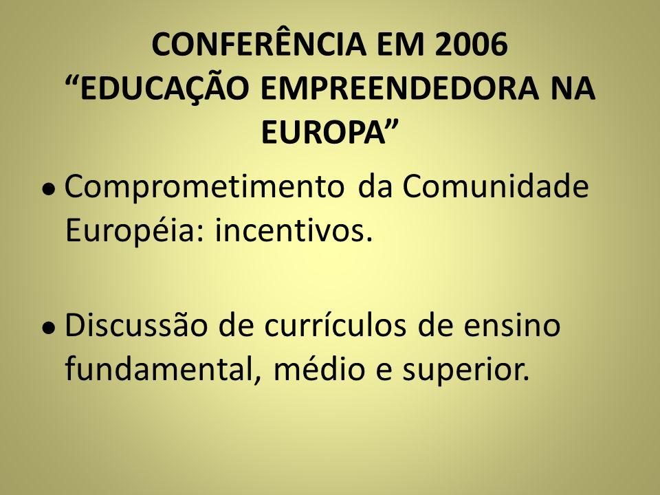 CONFERÊNCIA EM 2006 EDUCAÇÃO EMPREENDEDORA NA EUROPA Comprometimento da Comunidade Européia: incentivos. Discussão de currículos de ensino fundamental