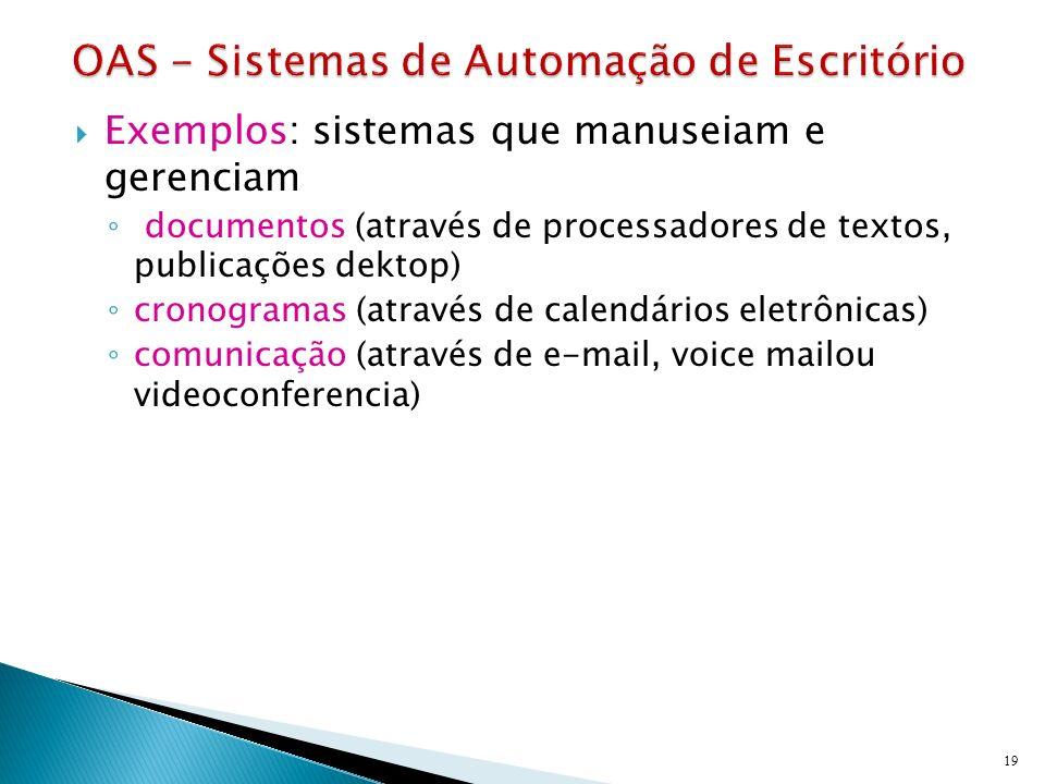 Exemplos: sistemas que manuseiam e gerenciam documentos (através de processadores de textos, publicações dektop) cronogramas (através de calendários e