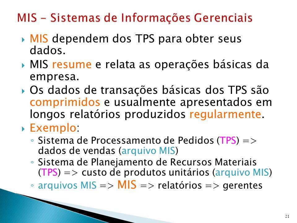 MIS dependem dos TPS para obter seus dados. MIS resume e relata as operações básicas da empresa. Os dados de transações básicas dos TPS são comprimido