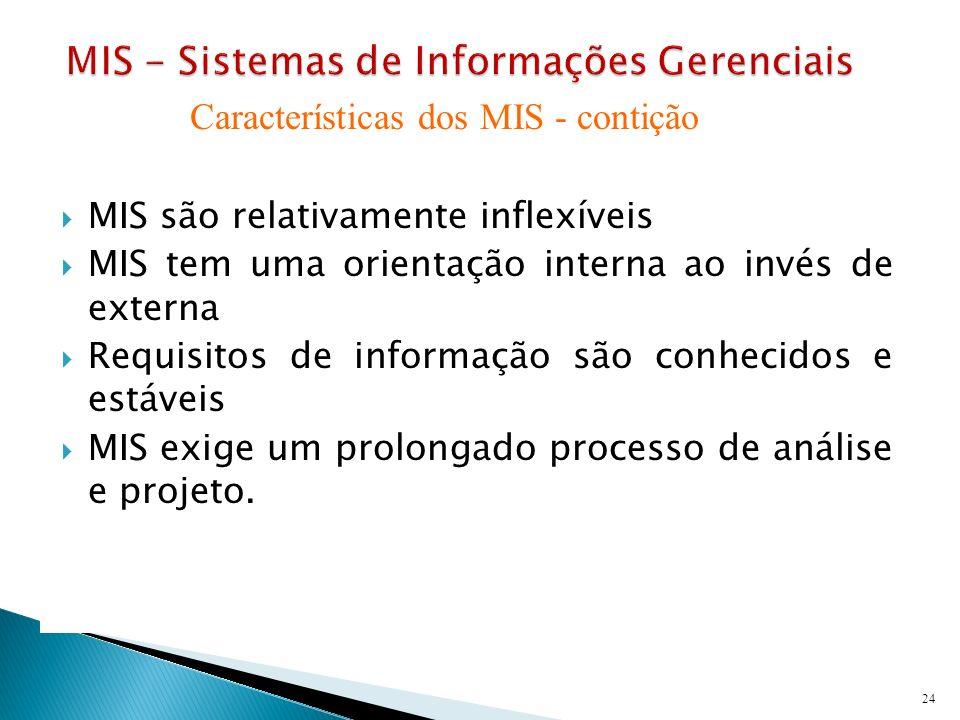 MIS são relativamente inflexíveis MIS tem uma orientação interna ao invés de externa Requisitos de informação são conhecidos e estáveis MIS exige um p