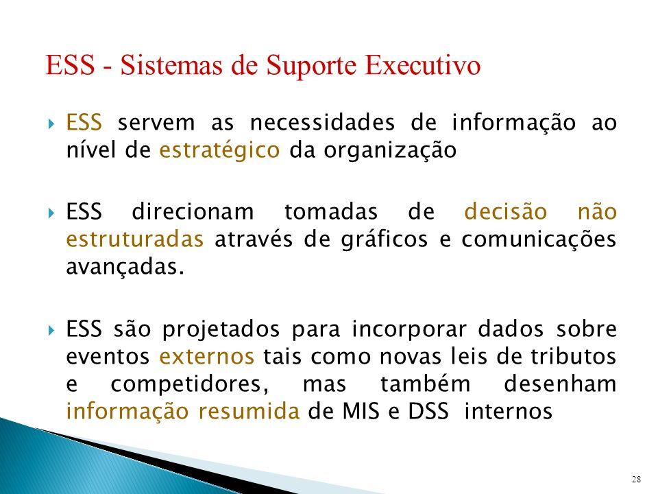 ESS servem as necessidades de informação ao nível de estratégico da organização ESS direcionam tomadas de decisão não estruturadas através de gráficos