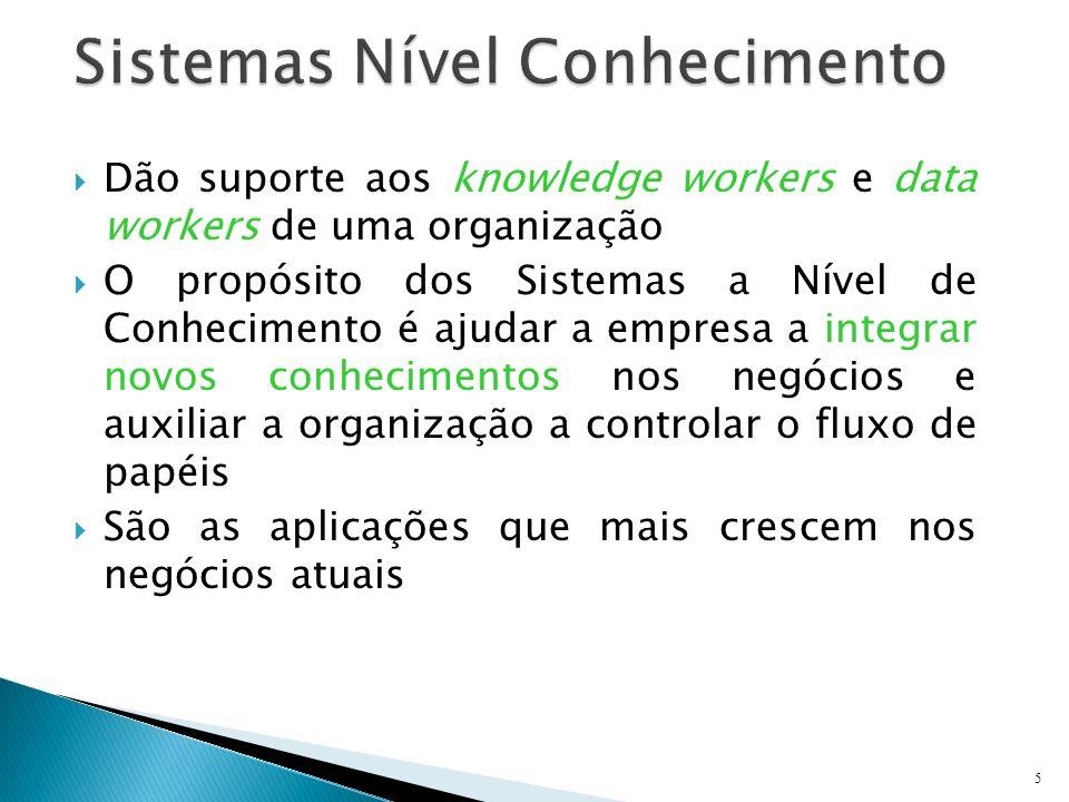 Dão suporte aos knowledge workers e data workers de uma organização O propósito dos Sistemas a Nível de Conhecimento é ajudar a empresa a integrar nov
