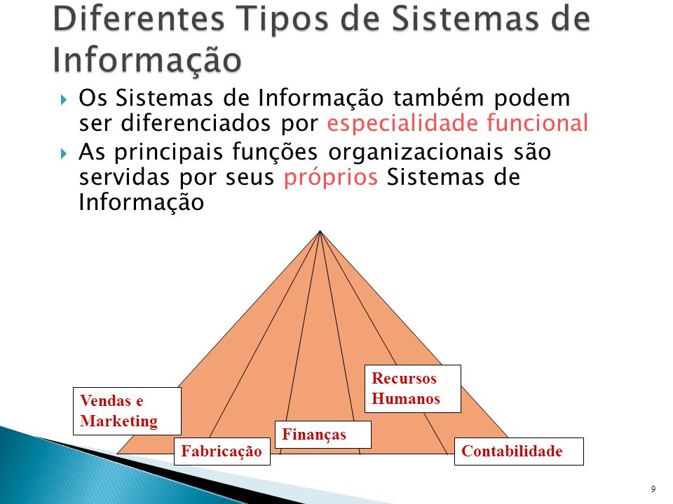 Os Sistemas de Informação também podem ser diferenciados por especialidade funcional As principais funções organizacionais são servidas por seus própr