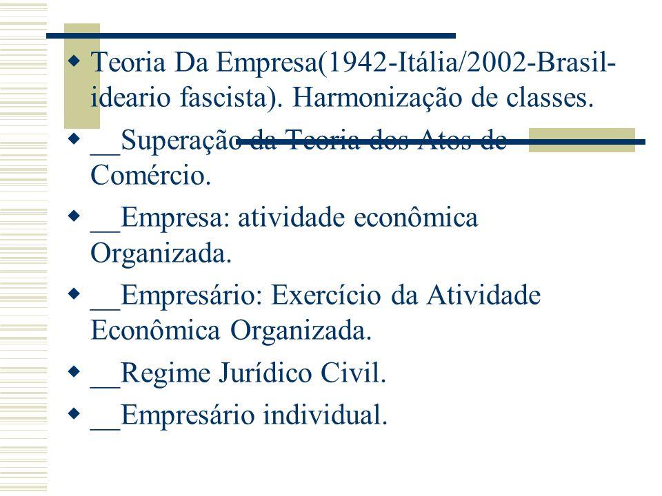 Teoria Da Empresa(1942-Itália/2002-Brasil- ideario fascista). Harmonização de classes. __Superação da Teoria dos Atos de Comércio. __Empresa: atividad