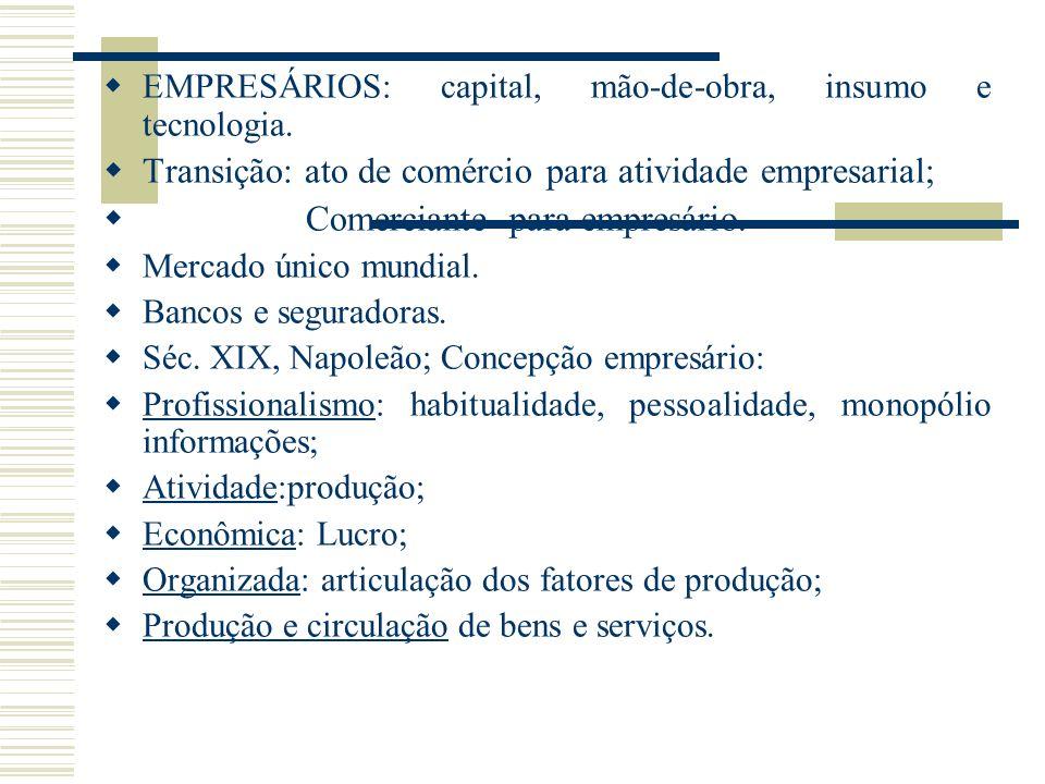EMPRESÁRIOS: capital, mão-de-obra, insumo e tecnologia. Transição: ato de comércio para atividade empresarial; Comerciante para empresário. Mercado ún
