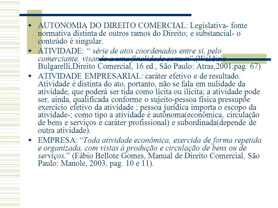 AUTONOMIA DO DIREITO COMERCIAL: Legislativa- fonte normativa distinta de outros ramos do Direito; e substancial- o conteúdo é singular. ATIVIDADE: sér