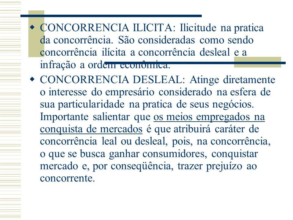 CONCORRENCIA ILICITA: Ilicitude na pratica da concorrência. São consideradas como sendo concorrência ilícita a concorrência desleal e a infração a ord