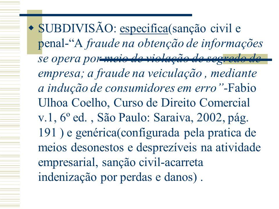 SUBDIVISÃO: especifica(sanção civil e penal-A fraude na obtenção de informações se opera por meio de violação de segredo de empresa; a fraude na veicu