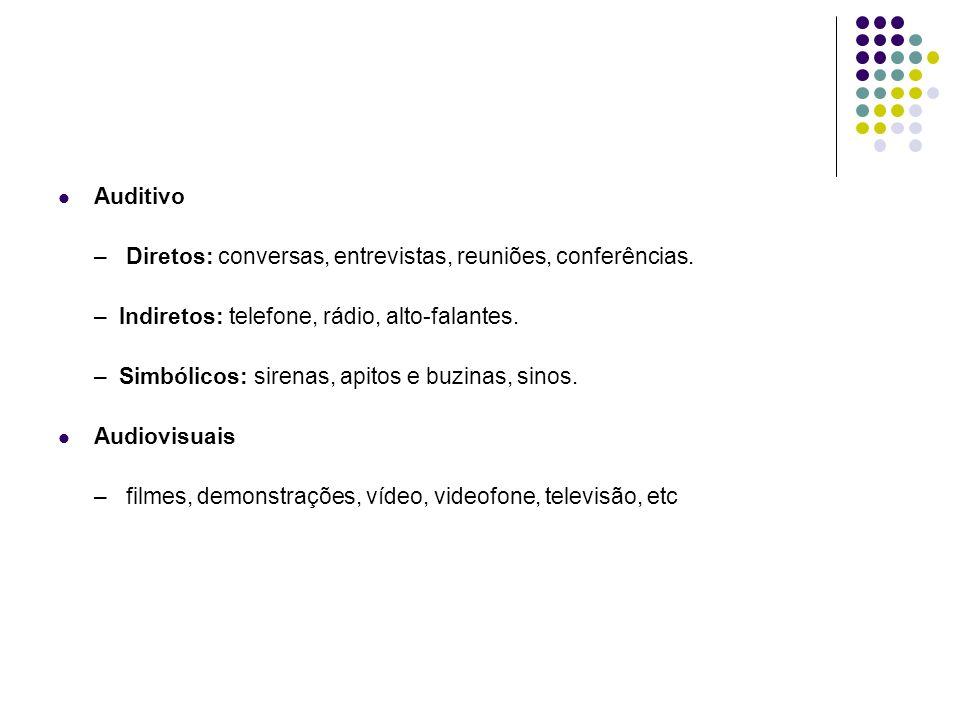 Auditivo – Diretos: conversas, entrevistas, reuniões, conferências. – Indiretos: telefone, rádio, alto-falantes. – Simbólicos: sirenas, apitos e buzin
