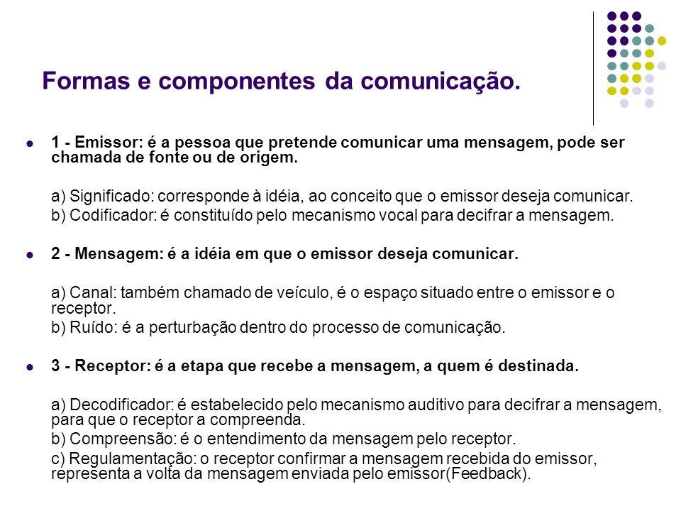 Formas e componentes da comunicação. 1 - Emissor: é a pessoa que pretende comunicar uma mensagem, pode ser chamada de fonte ou de origem. a) Significa