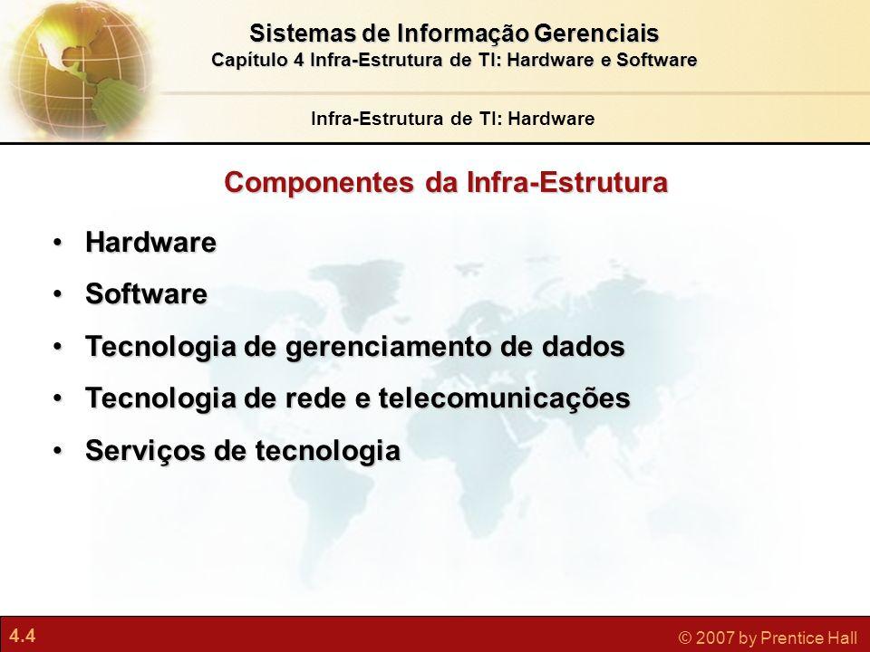 4.4 © 2007 by Prentice Hall Sistemas de Informação Gerenciais Capítulo 4 Infra-Estrutura de TI: Hardware e Software Infra-Estrutura de TI: Hardware Ha