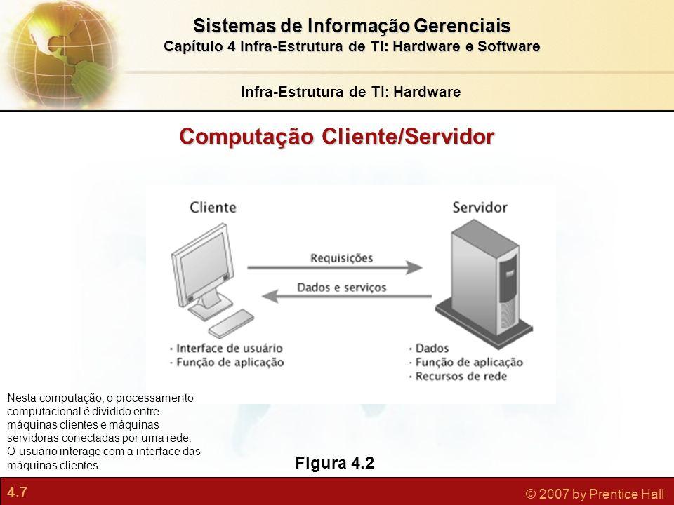 4.7 © 2007 by Prentice Hall Sistemas de Informação Gerenciais Capítulo 4 Infra-Estrutura de TI: Hardware e Software Computação Cliente/Servidor Figura