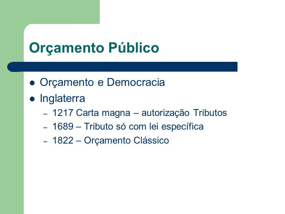 Orçamento Público Orçamento e Democracia Inglaterra – 1217 Carta magna – autorização Tributos – 1689 – Tributo só com lei específica – 1822 – Orçament