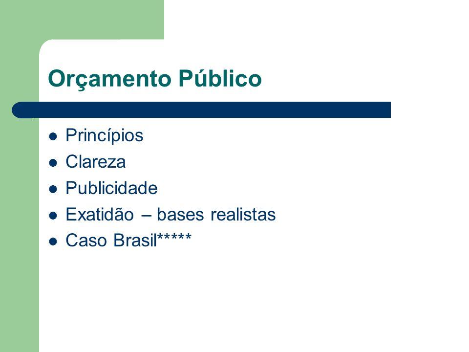 Orçamento Público Princípios Clareza Publicidade Exatidão – bases realistas Caso Brasil*****
