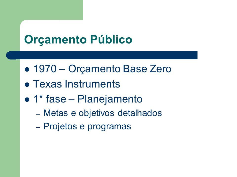 Orçamento Público 1970 – Orçamento Base Zero Texas Instruments 1* fase – Planejamento – Metas e objetivos detalhados – Projetos e programas