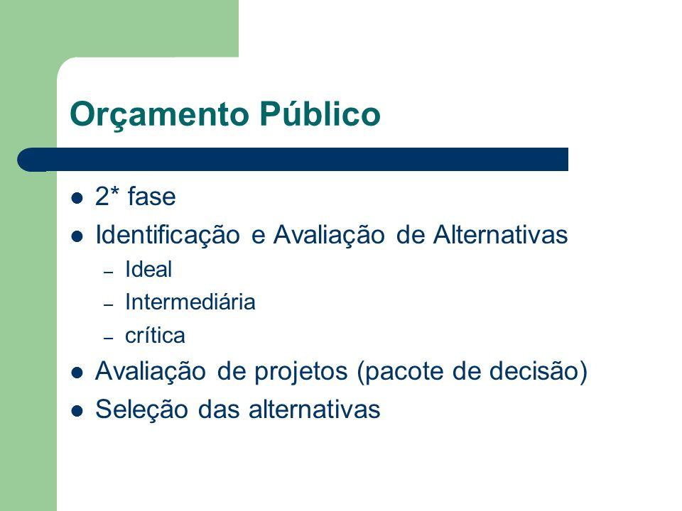 Orçamento Público 2* fase Identificação e Avaliação de Alternativas – Ideal – Intermediária – crítica Avaliação de projetos (pacote de decisão) Seleçã