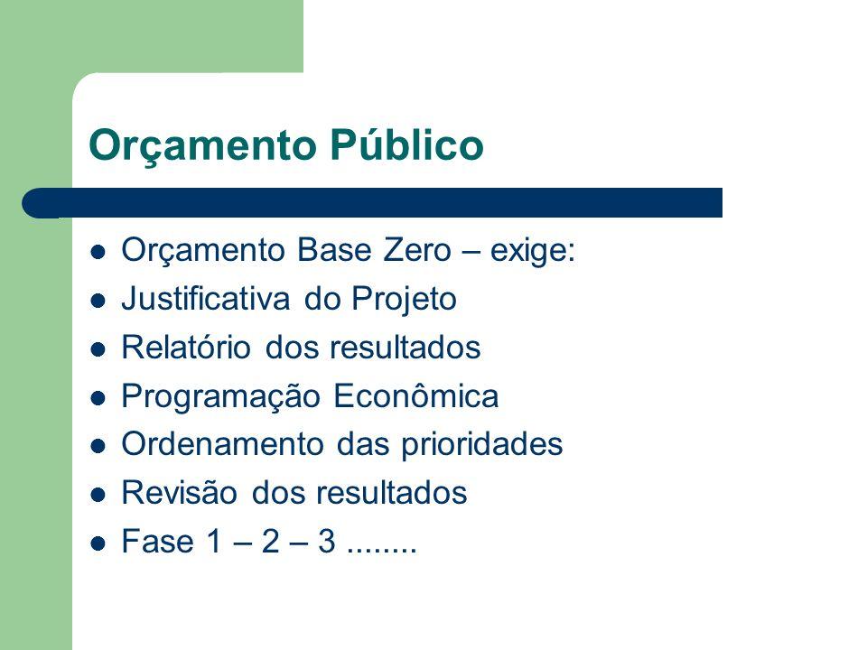 Orçamento Público Orçamento Base Zero – exige: Justificativa do Projeto Relatório dos resultados Programação Econômica Ordenamento das prioridades Rev
