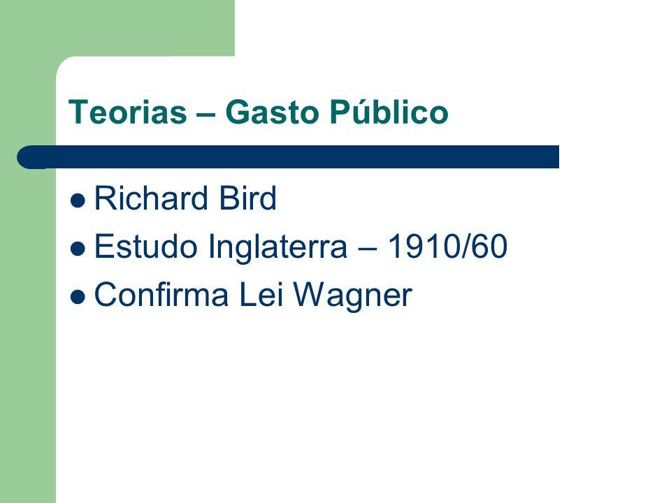 Teorias – Gasto Público Richard Bird Estudo Inglaterra – 1910/60 Confirma Lei Wagner