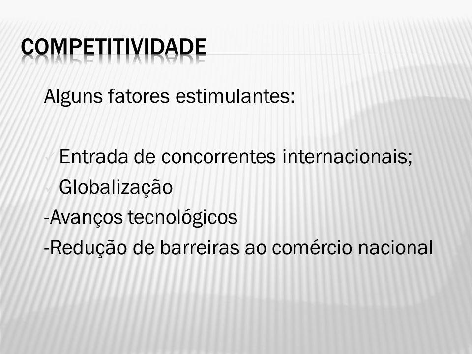 Alguns fatores estimulantes: Entrada de concorrentes internacionais; Globalização -Avanços tecnológicos -Redução de barreiras ao comércio nacional