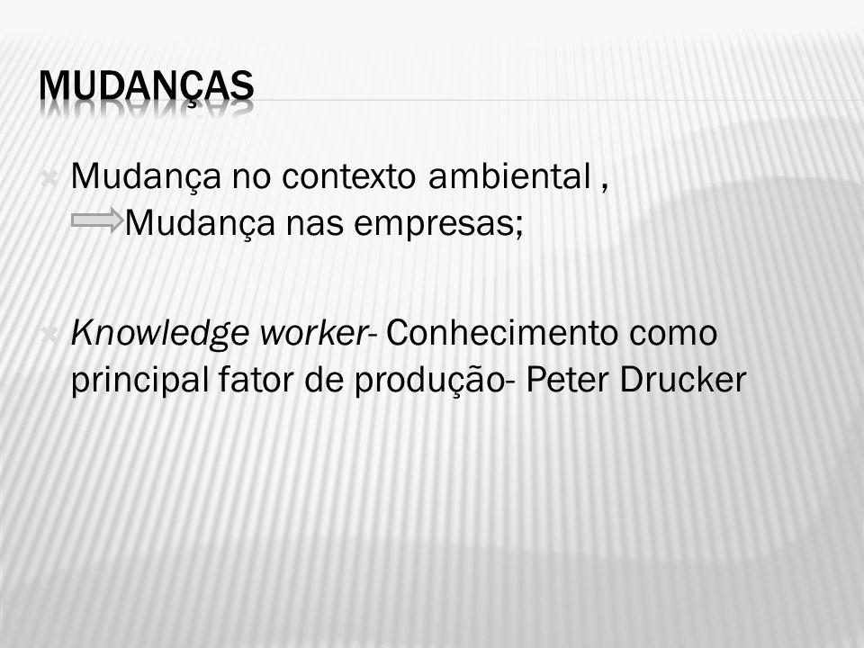 Mudança no contexto ambiental, Mudança nas empresas; Knowledge worker- Conhecimento como principal fator de produção- Peter Drucker