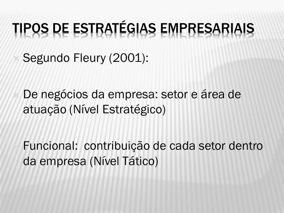 Segundo Fleury (2001): De negócios da empresa: setor e área de atuação (Nível Estratégico) Funcional: contribuição de cada setor dentro da empresa (Ní