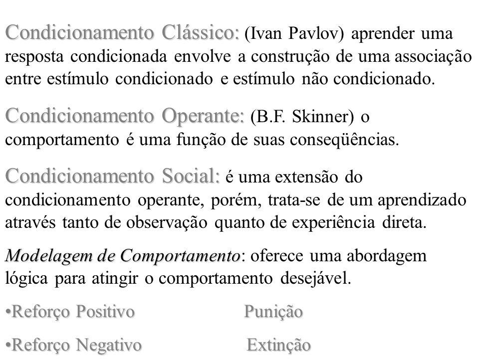 Condicionamento Clássico: Condicionamento Clássico: (Ivan Pavlov) aprender uma resposta condicionada envolve a construção de uma associação entre estí