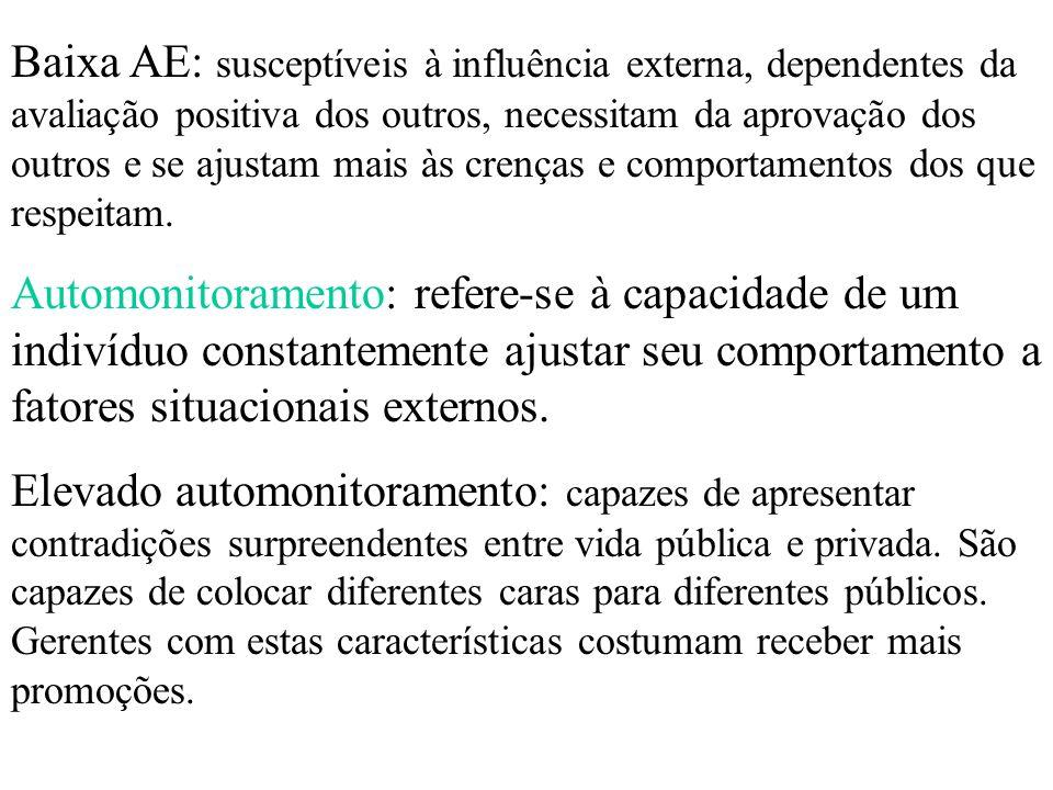 Baixo Automonitoramento: tendem a demonstrar suas verdadeiras disposições e atitudes em cada situação.