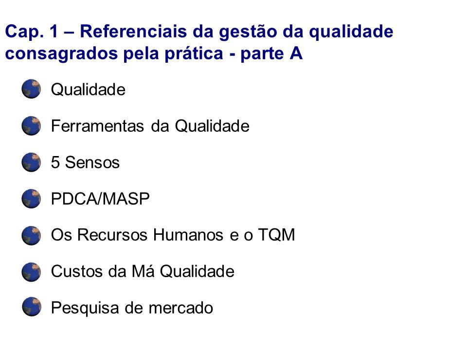 Cap. 1 – Referenciais da gestão da qualidade consagrados pela prática - parte A Qualidade Ferramentas da Qualidade 5 Sensos PDCA/MASP Os Recursos Huma