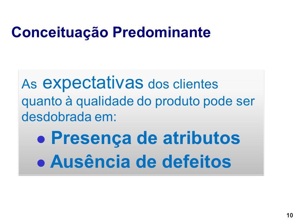 10 Conceituação Predominante As expectativas dos clientes quanto à qualidade do produto pode ser desdobrada em: Presença de atributos Ausência de defe
