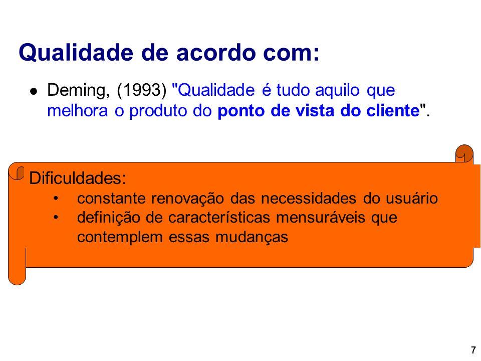7 Qualidade de acordo com: Deming, (1993)