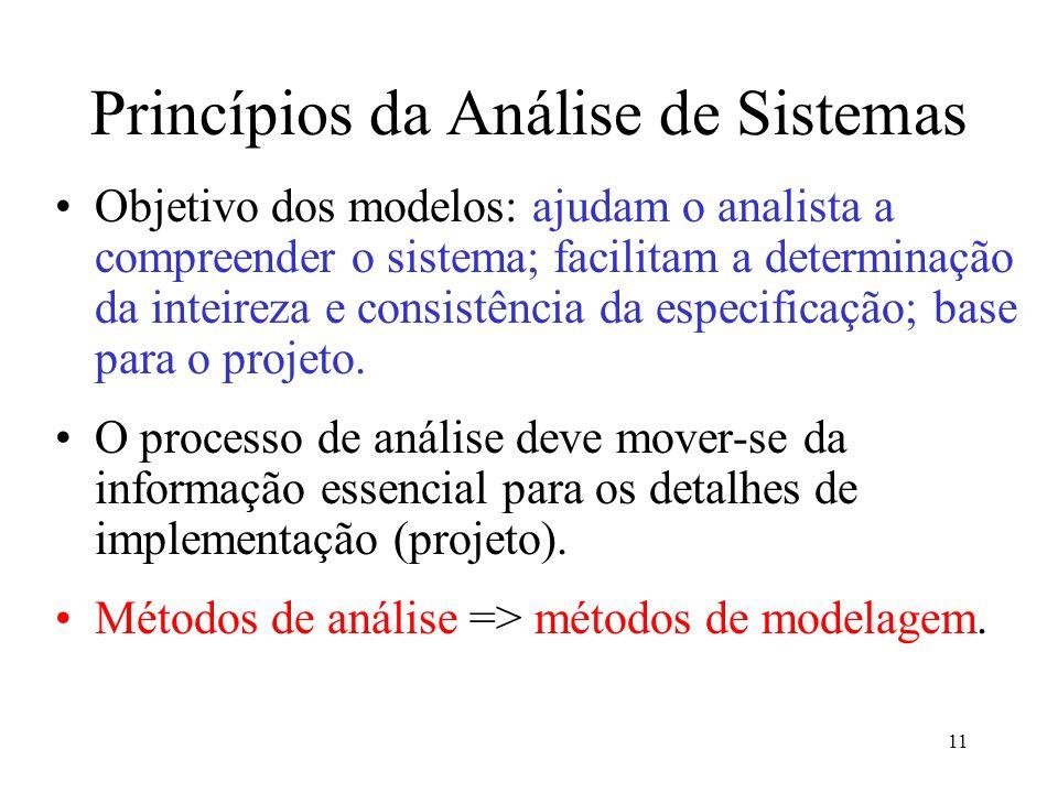 11 Princípios da Análise de Sistemas Objetivo dos modelos: ajudam o analista a compreender o sistema; facilitam a determinação da inteireza e consistência da especificação; base para o projeto.