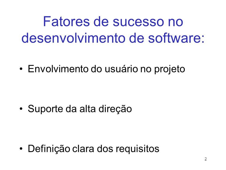 Fatores de sucesso no desenvolvimento de software: Envolvimento do usuário no projeto Suporte da alta direção Definição clara dos requisitos 2