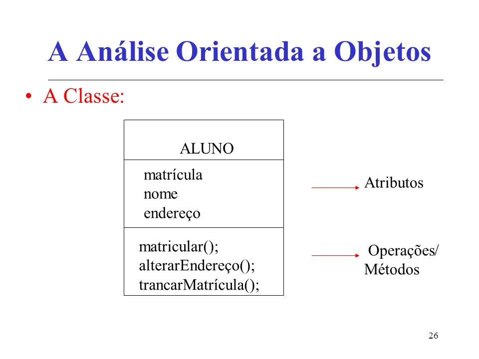26 A Análise Orientada a Objetos A Classe: ALUNO matrícula nome endereço matricular(); alterarEndereço(); trancarMatrícula(); Atributos Operações/ Métodos
