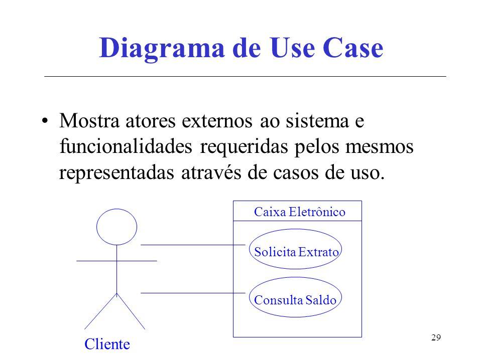 29 Diagrama de Use Case Mostra atores externos ao sistema e funcionalidades requeridas pelos mesmos representadas através de casos de uso.
