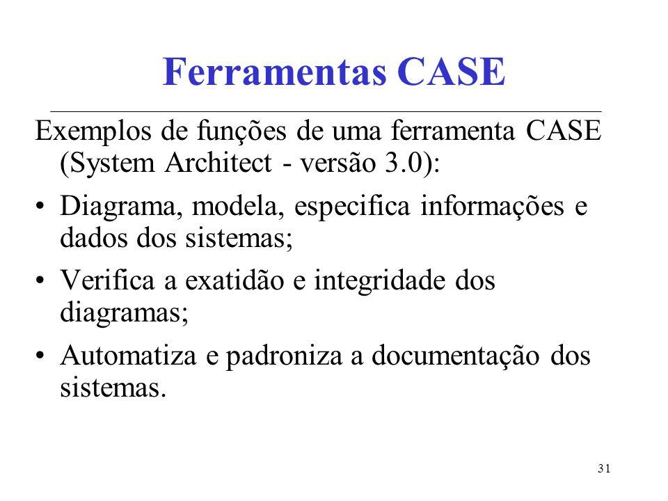 31 Ferramentas CASE Exemplos de funções de uma ferramenta CASE (System Architect - versão 3.0): Diagrama, modela, especifica informações e dados dos sistemas; Verifica a exatidão e integridade dos diagramas; Automatiza e padroniza a documentação dos sistemas.