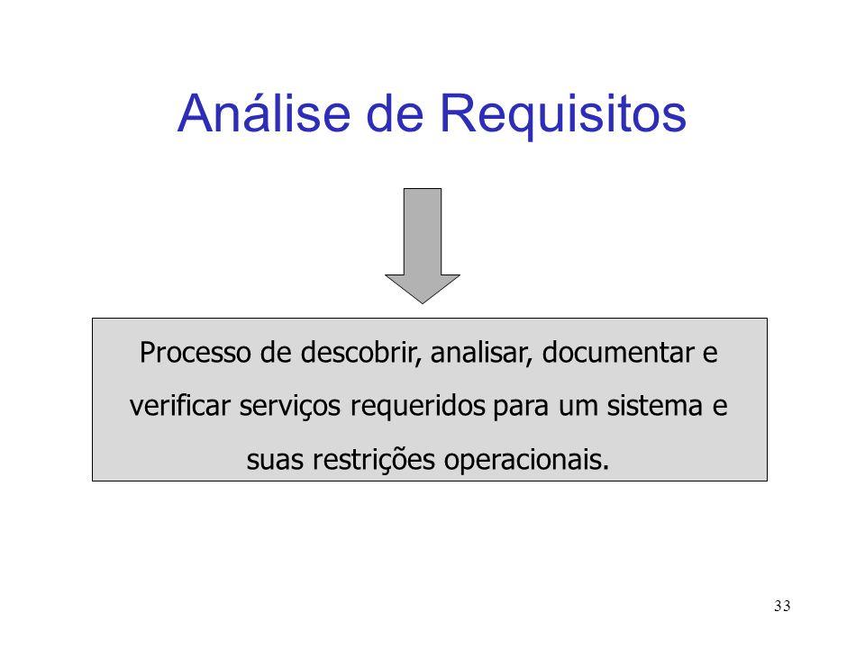 Análise de Requisitos 33 Processo de descobrir, analisar, documentar e verificar serviços requeridos para um sistema e suas restrições operacionais.