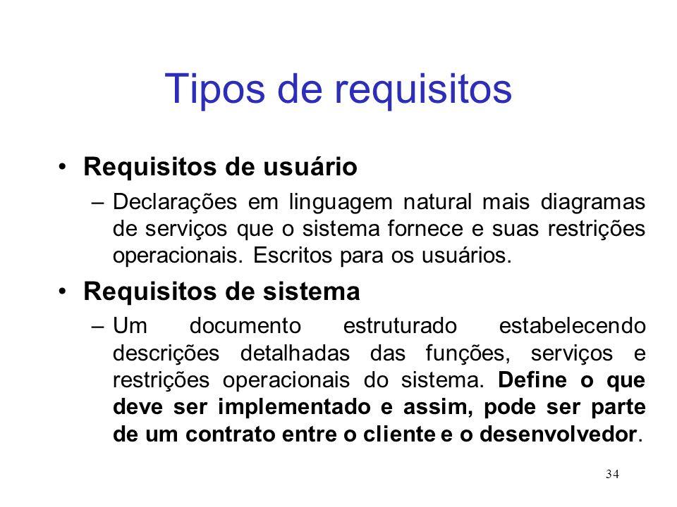 Tipos de requisitos Requisitos de usuário –Declarações em linguagem natural mais diagramas de serviços que o sistema fornece e suas restrições operacionais.