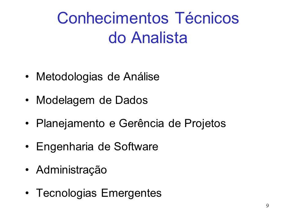 Conhecimentos Técnicos do Analista Metodologias de Análise Modelagem de Dados Planejamento e Gerência de Projetos Engenharia de Software Administração Tecnologias Emergentes 9