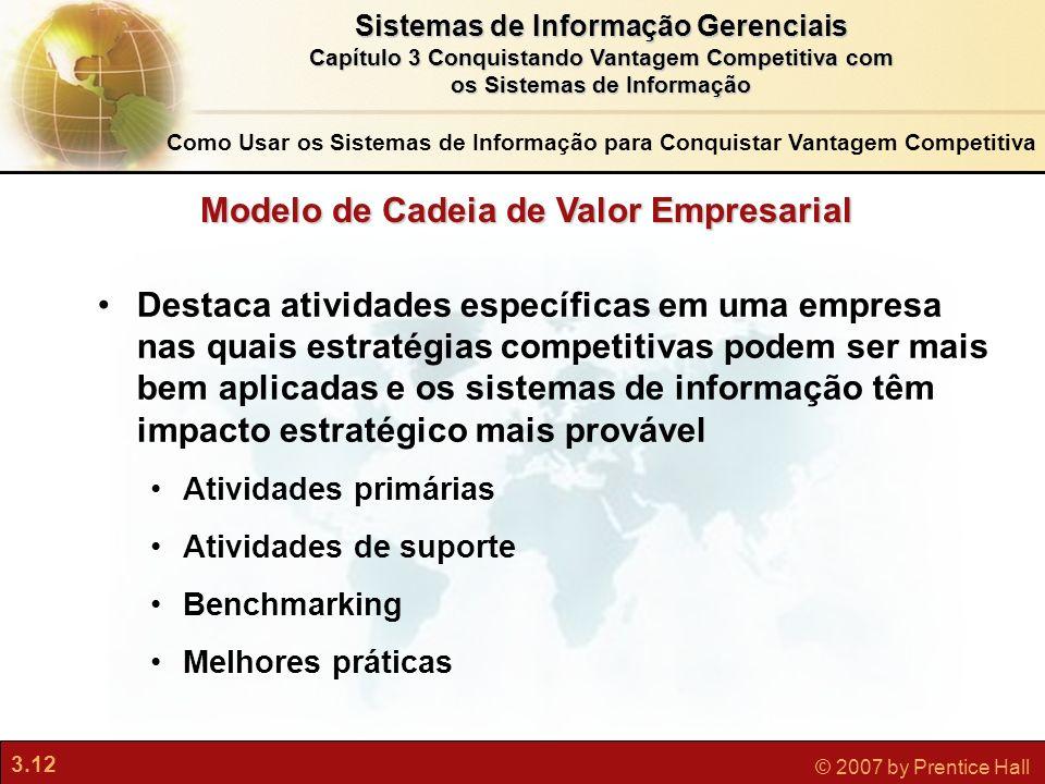 3.12 © 2007 by Prentice Hall Sistemas de Informação Gerenciais Capítulo 3 Conquistando Vantagem Competitiva com os Sistemas de Informação Destaca ativ