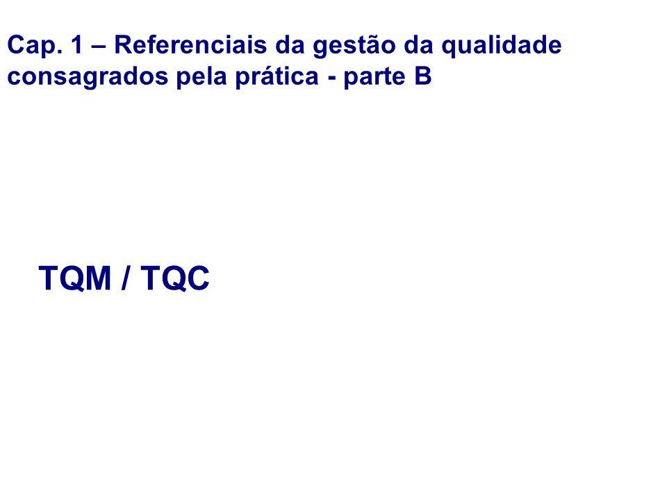 Cap. 1 – Referenciais da gestão da qualidade consagrados pela prática - parte B TQM / TQC