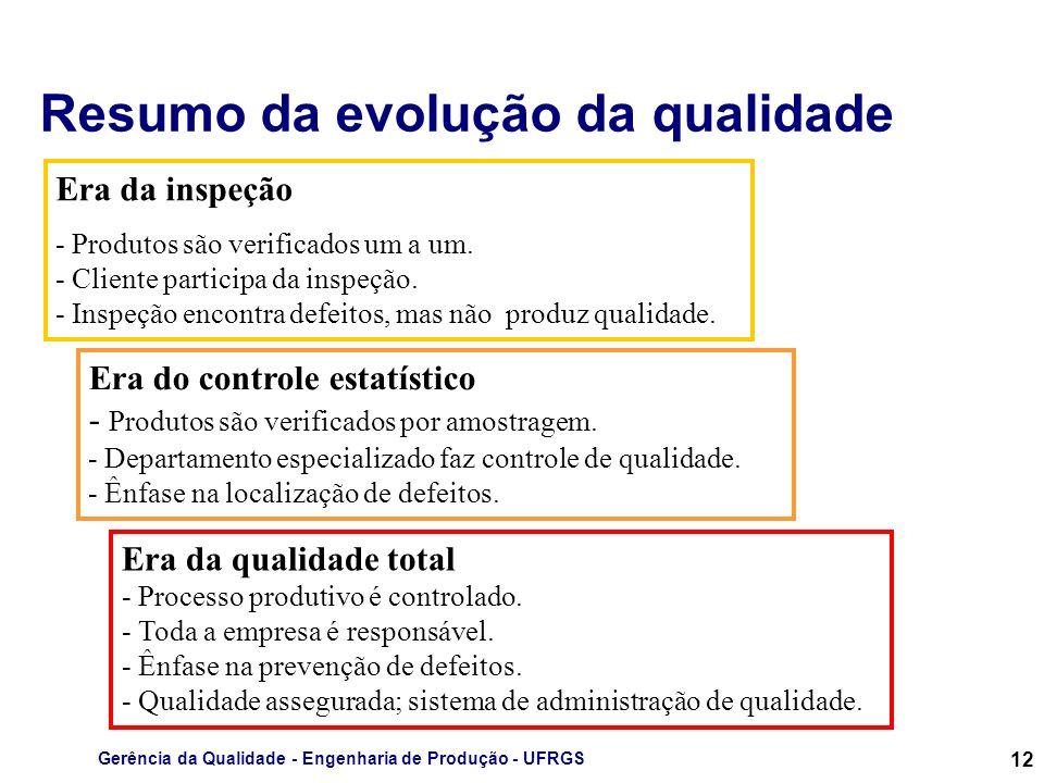 Gerência da Qualidade - Engenharia de Produção - UFRGS 12 Resumo da evolução da qualidade Era da inspeção - Produtos são verificados um a um. - Client