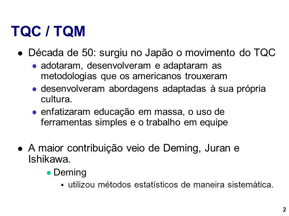 2 TQC / TQM Década de 50: surgiu no Japão o movimento do TQC adotaram, desenvolveram e adaptaram as metodologias que os americanos trouxeram desenvolv