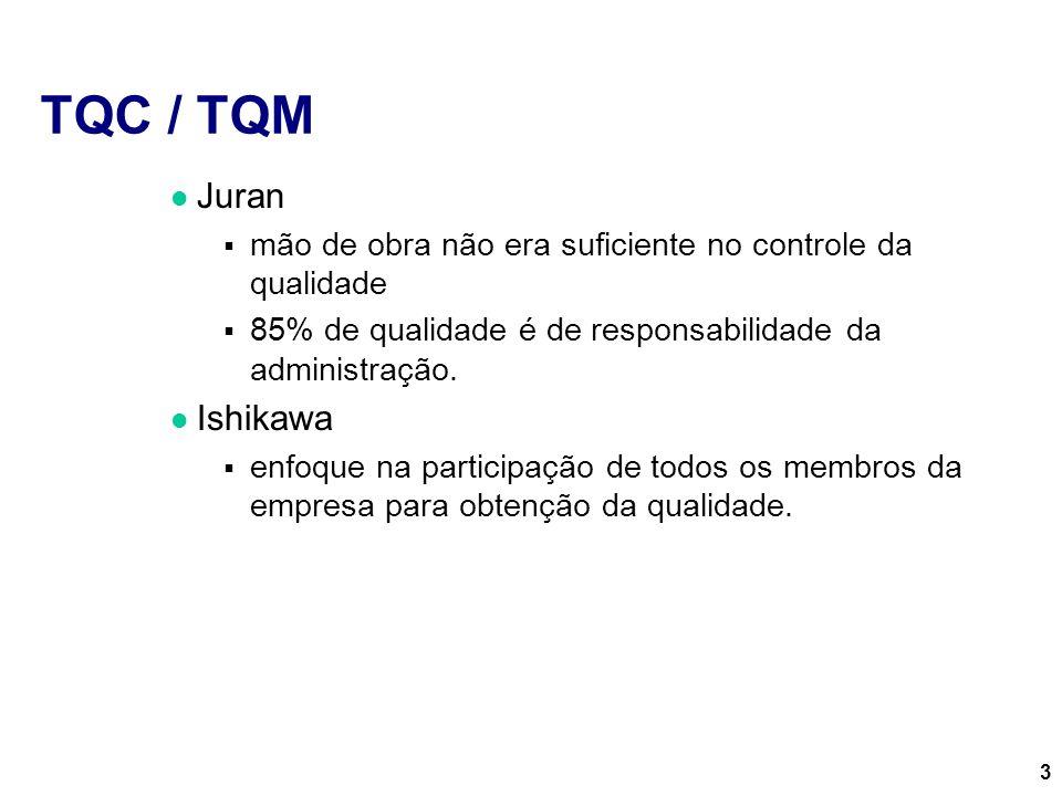 3 TQC / TQM Juran mão de obra não era suficiente no controle da qualidade 85% de qualidade é de responsabilidade da administração. Ishikawa enfoque na