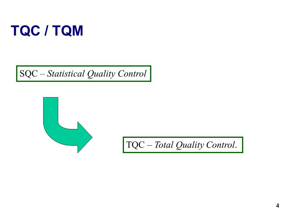 4 TQC / TQM SQC – Statistical Quality Control TQC – Total Quality Control.