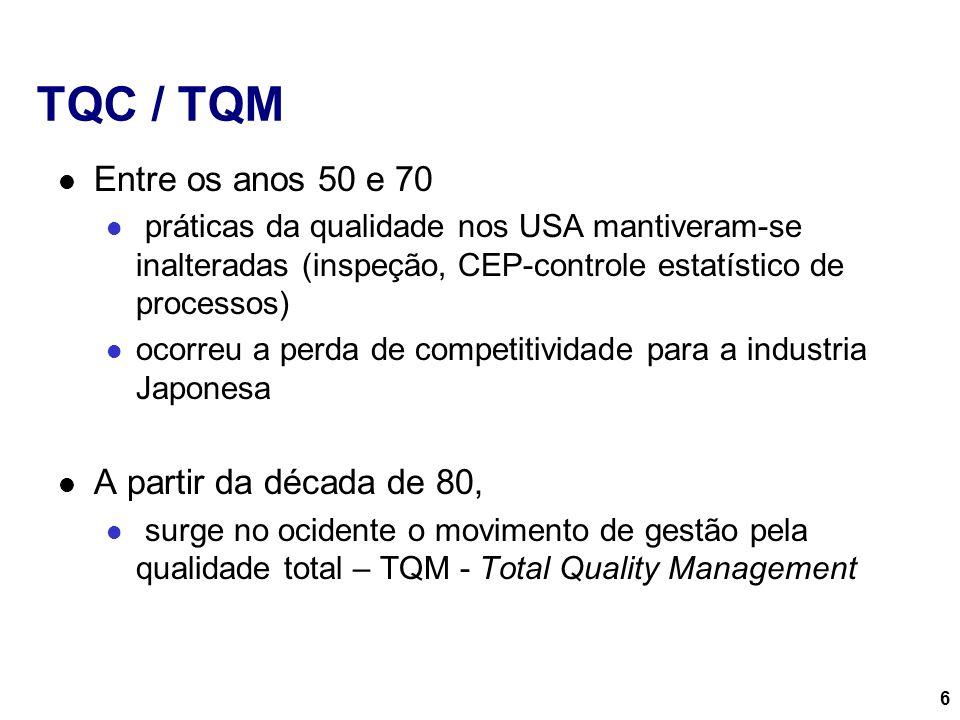 6 TQC / TQM Entre os anos 50 e 70 práticas da qualidade nos USA mantiveram-se inalteradas (inspeção, CEP-controle estatístico de processos) ocorreu a