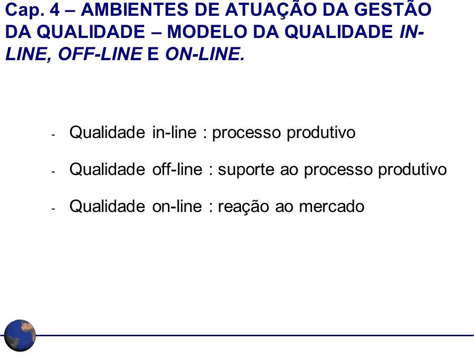Cap. 4 – AMBIENTES DE ATUAÇÃO DA GESTÃO DA QUALIDADE – MODELO DA QUALIDADE IN- LINE, OFF-LINE E ON-LINE. - Qualidade in-line : processo produtivo - Qu