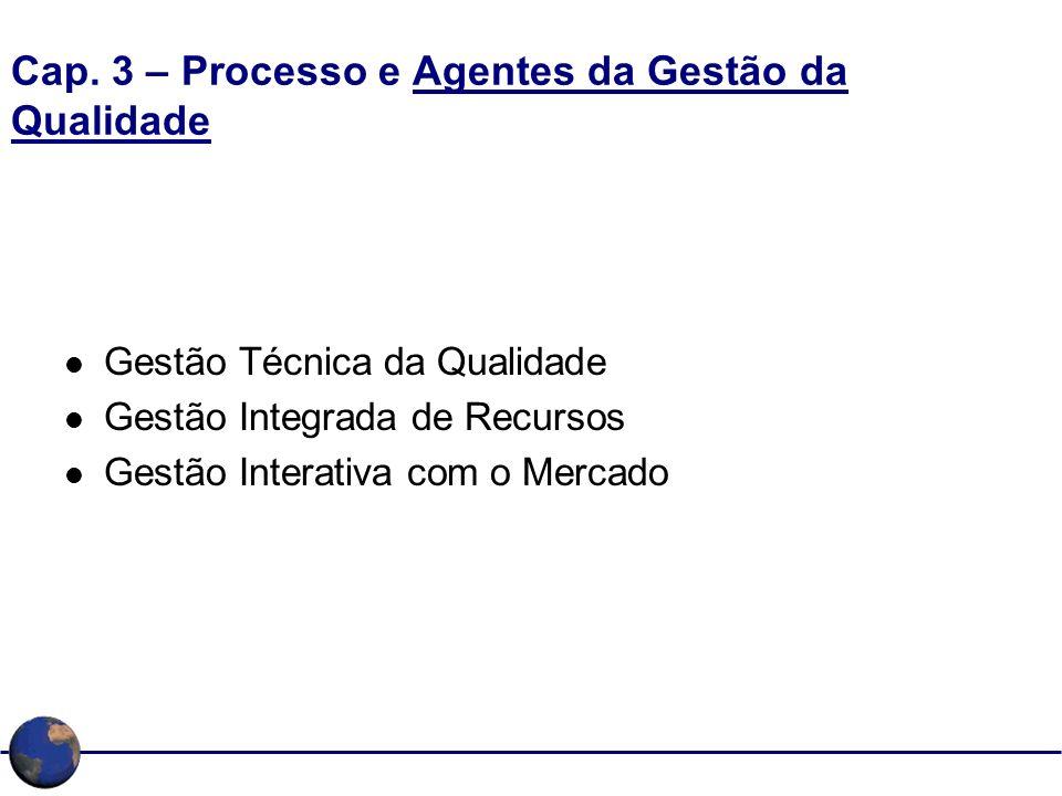 Cap. 3 – Processo e Agentes da Gestão da Qualidade Gestão Técnica da Qualidade Gestão Integrada de Recursos Gestão Interativa com o Mercado